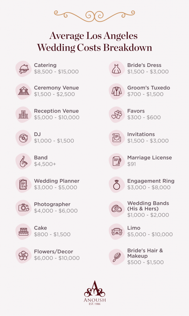 Average Makeup Cost For Wedding 50 Off Dktotal Dk